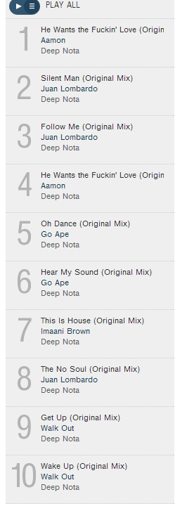 Deep Nota    Beatport